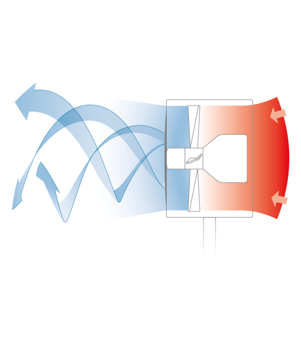 Air Shower Fan BONECO System Description Function