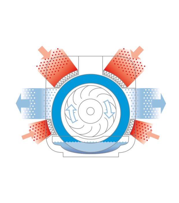 H680 HYBRID Air Washer BONECO System Illustration